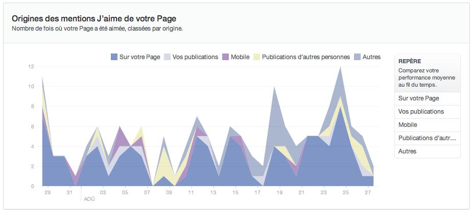 Page-J-aime-3